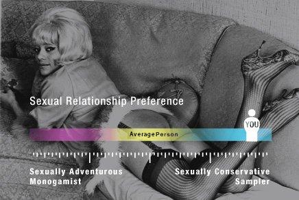 Amateur mmf threesome sex
